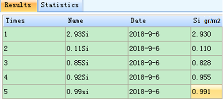 Exemplo de resultado de analise de amostra de papel do Espectrômetro Portátil Cube 100